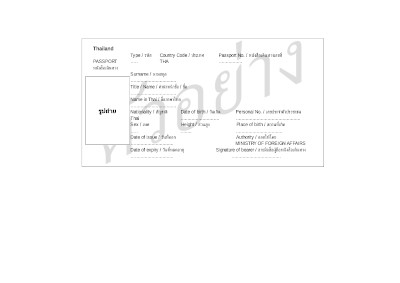 Sample documents for registering .in.th or  .ไทย - Case 2. Individual person - A passport